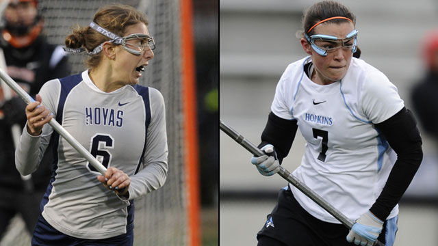 #8 Georgetown vs. #10 Johns Hopkins