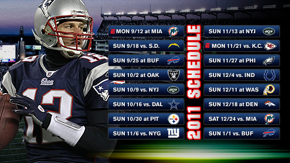 Pats schedule