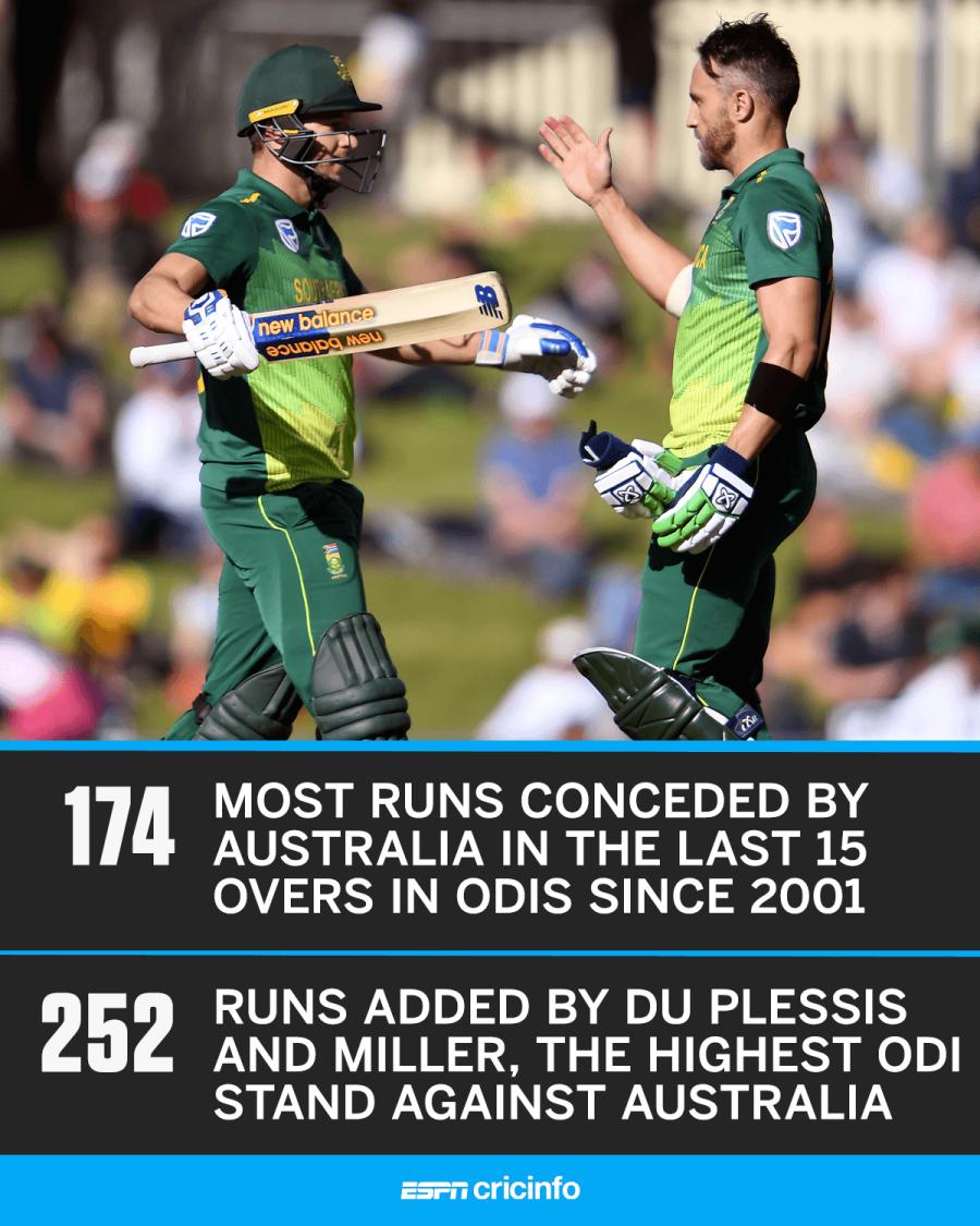 3rd ODI (D/N), South Africa tour of Australia at Hobart, Nov 11 2018   Match Report   ESPNCricinfo thumbnail