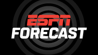 ESPN Forecast: Predicting the next playoff round and conference…