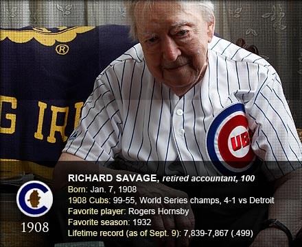 Richard Savage