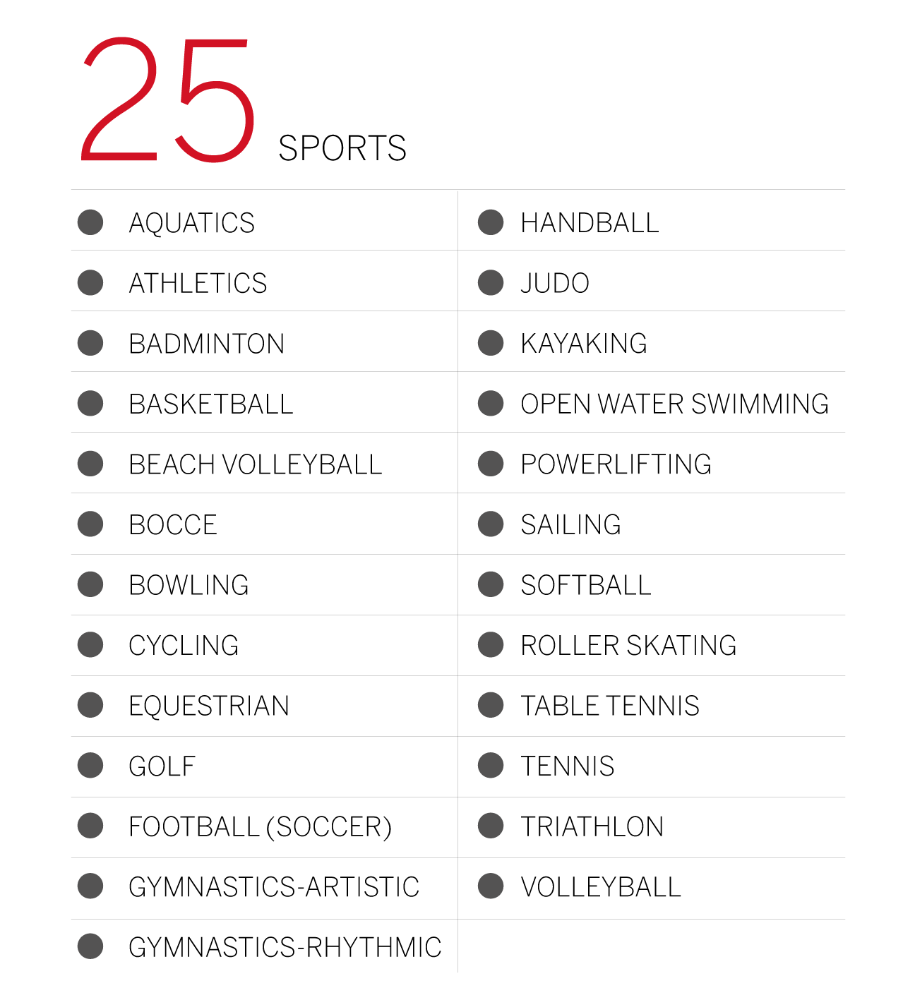What sports are there 14