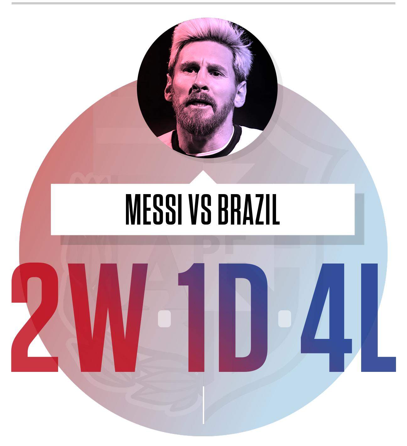 argentina vs brazil - photo #50