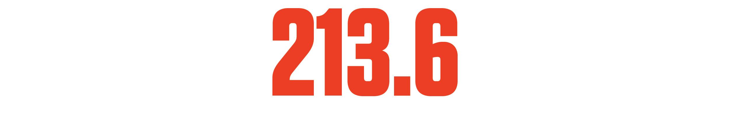 [Image: numbers5.jpg]