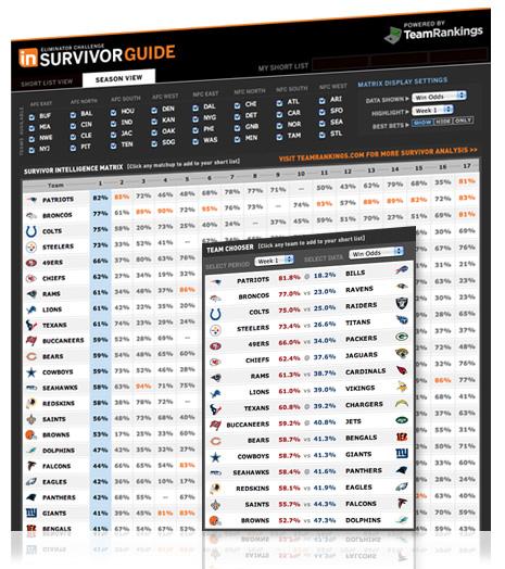 Survivor Tool
