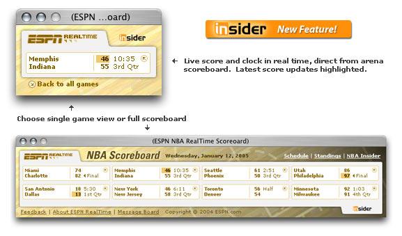 RealTime Scoreboard