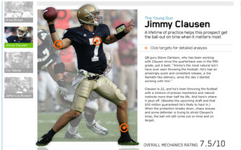 Exerpt from ESPN The Magazine breaking down Jimmy Clausen's throwing mechanics.