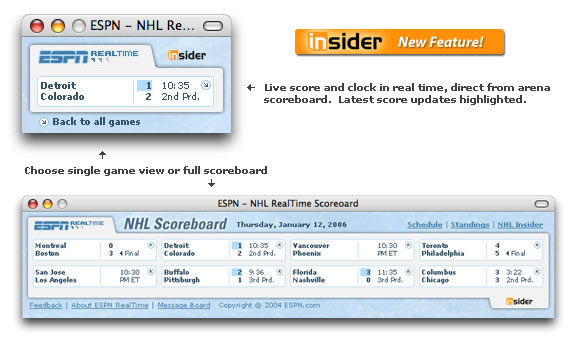 Nhl Realtime Scores National Hockey League Realtime Scores Espn