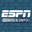 ESPN Stats & Info