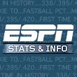 Stats & Info