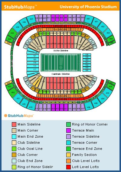 University of Phoenix Stadium