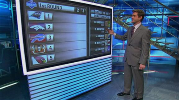 Mock Draft: McShay Top 10