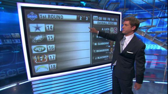 Video - NFC East Draft Projections