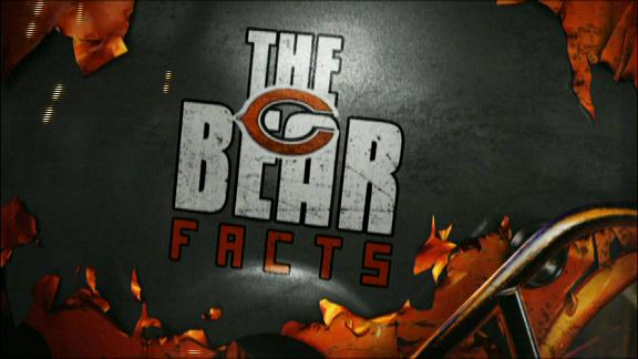 Video - The Bear Facts: Offseason Report