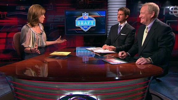 Video - NFL Draft Final Checklist