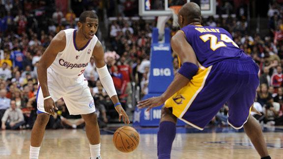 Video - Lakers Or Clippers?