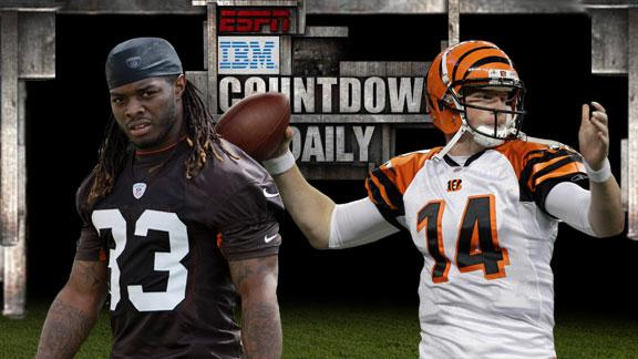 AccuScore: Predicting Browns-Bengals