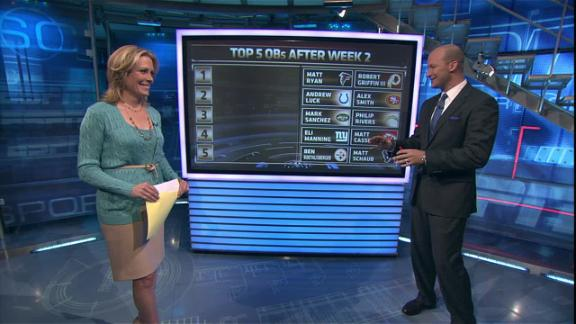 Video - Top 5 QBs After Week 2