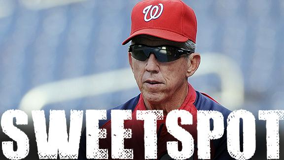 Video - SweetSpot: Best and Worst Managers of 2012