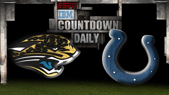 Gabbert lifts Jags past Colts with long TD pass