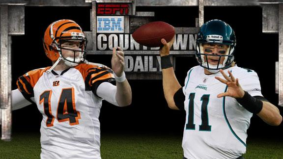AccuScore prediction: Bengals-Jaguars