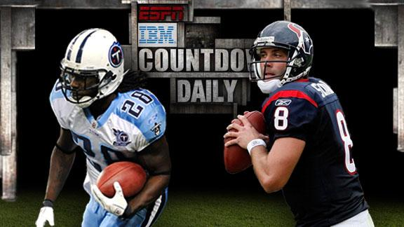 Video - Countdown Daily AccuScore: TEN-HOU