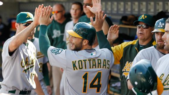 Video - Kottaras' Homer Lifts Athletics In 10th