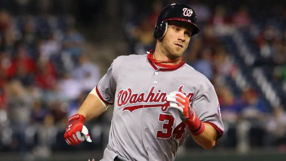 Harper homers; Nats inch closer to division title