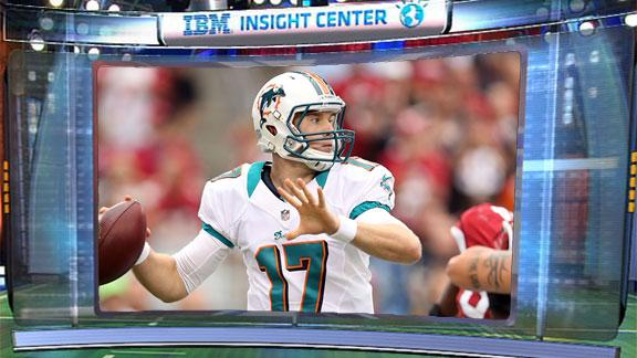 Video - Countdown Daily Insight: Ryan Tannehill