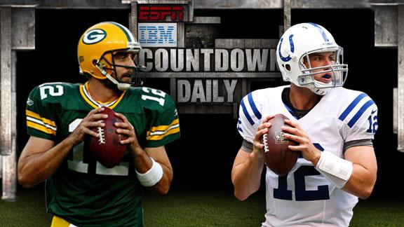 Video - Countdown Daily AccuScore: GB-IND