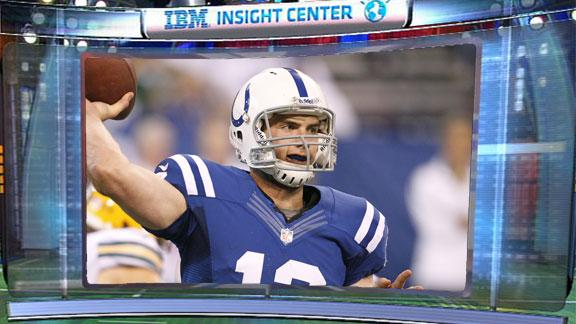 Video - Countdown Daily Insight: Colts Inspired