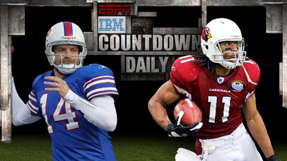 Video - Countdown Daily AccuScore: BUF-ARI