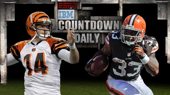 Video - Countdown Daily AccuScore: CIN-CLE