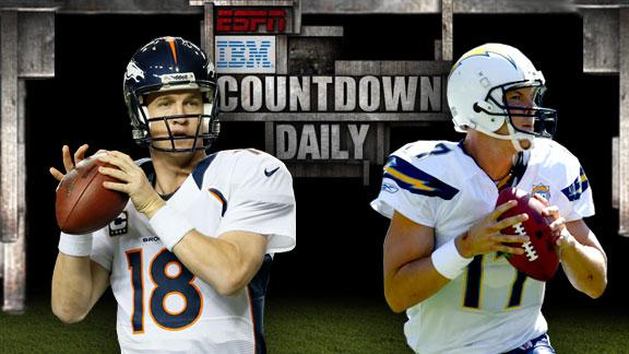 Video - Countdown Daily AccuScore: DEN-SD