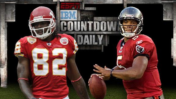 Video - Countdown Daily AccuScore: KC-TB