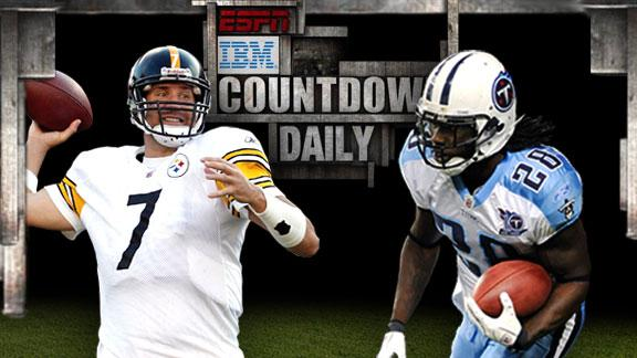 Video - Countdown Daily AccuScore: PIT-TEN