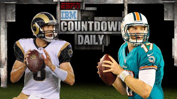 Video - Countdown Daily AccuScore: STL-MIA
