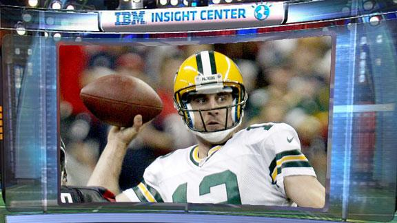 Video - Countdown Daily Insight: Can The Rodgers Keep It Up?