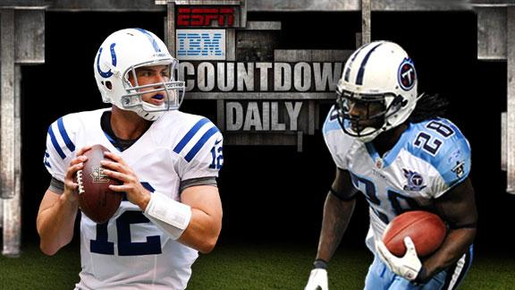 Video - Countdown Daily AccuScore: IND-TEN