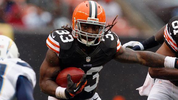Video - Sunday Blitz: Chargers-Browns Recap