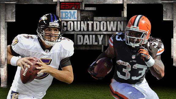 Video - Countdown Daily AccuScore: BAL-CLE