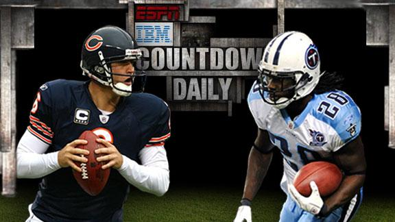 Video - Countdown Daily AccuScore: CHI-TEN