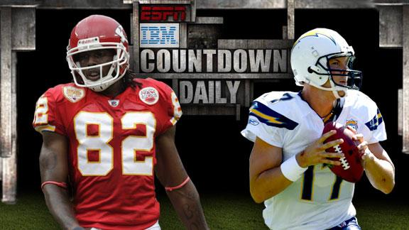 Video - Countdown Daily AccuScore: KC-SD