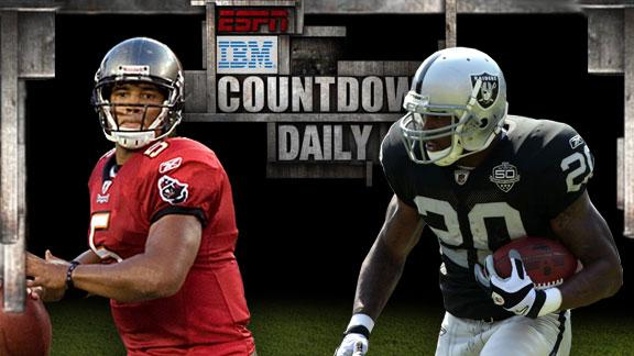 Video - Countdown Daily AccuScore: TB-OAK
