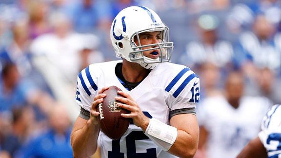 Video - Chances Colts Make Playoffs