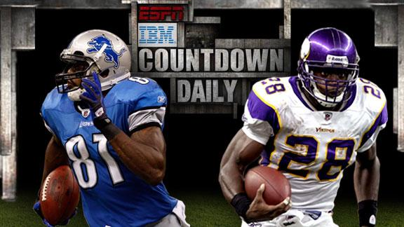 Video - Countdown Daily AccuScore: DET-MIN