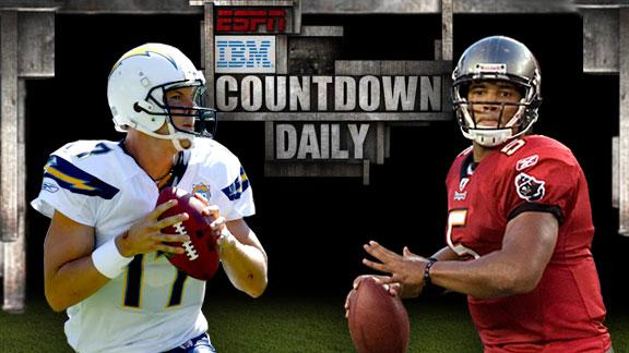 Video - Countdown Daily AccuScore: SD-TB