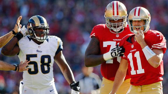 Video - Sunday Blitz: Rams-49ers Recap