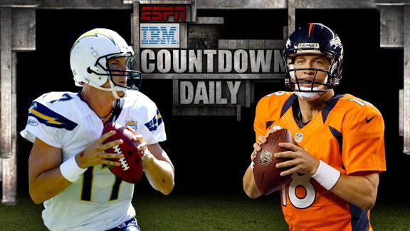 Video - Countdown Daily AccuScore: SD-DEN