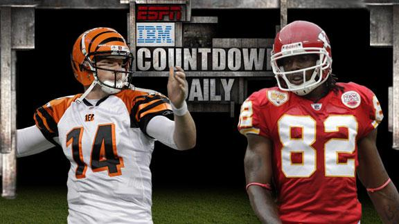 Video - Countdown Daily AccuScore: CIN-KC